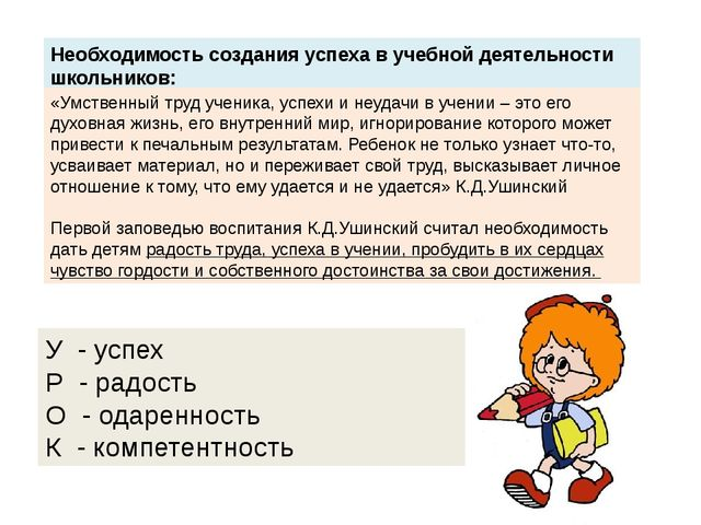 Необходимость создания успеха в учебной деятельности школьников: «Умственный...