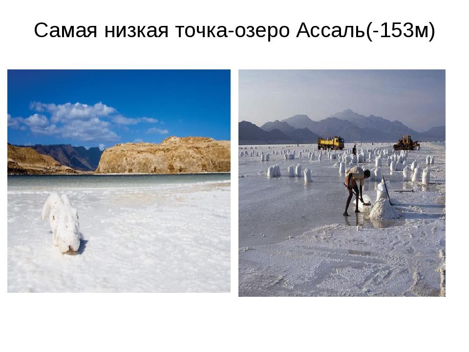 Самая низкая точка-озеро Ассаль(-153м)