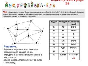 Поиск путей в графе В9 №6. На рисунке – схема дорог, связывающих города А, Б,