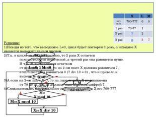 Решение: Исходя из того, что выводимое L=3, цикл будет повторён 3 раза, а ис