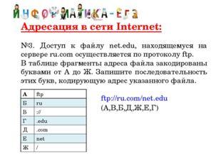 Адресация в сети Internet:  №3. Доступ к файлу net.edu, находящемуся на се