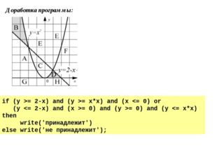 if (y >= 2-x) and (y >= x*x) and (x = 0) and (y