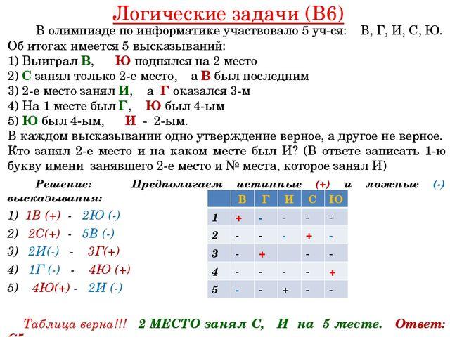 Логические задачи (B6) В олимпиаде по информатике участвовало 5 уч-ся: В, Г...