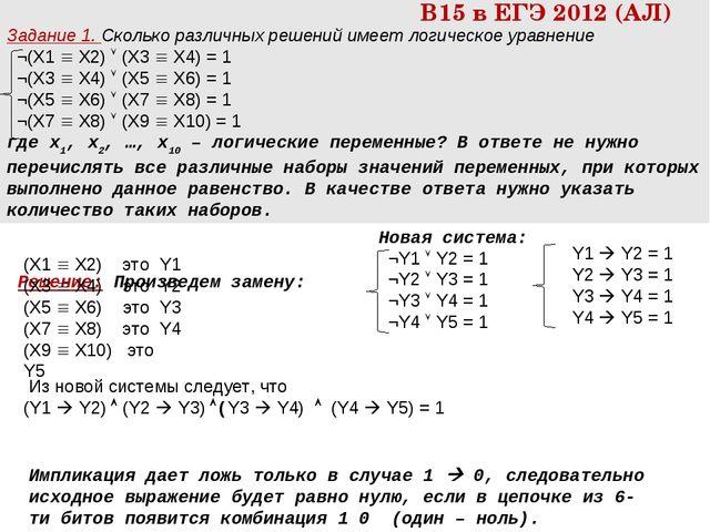 Задание 1. Сколько различных решений имеет логическое уравнение ¬(X1  X2) ...