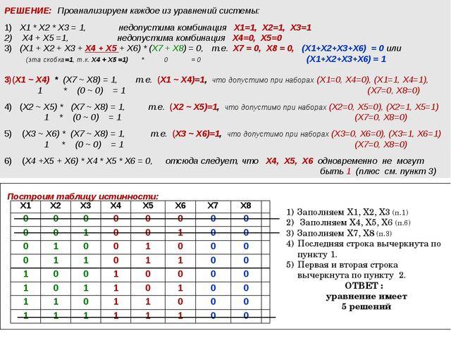 Построим таблицу истинности: Заполняем X1, X2, X3 (п.1) Заполняем X4, X5, X6...