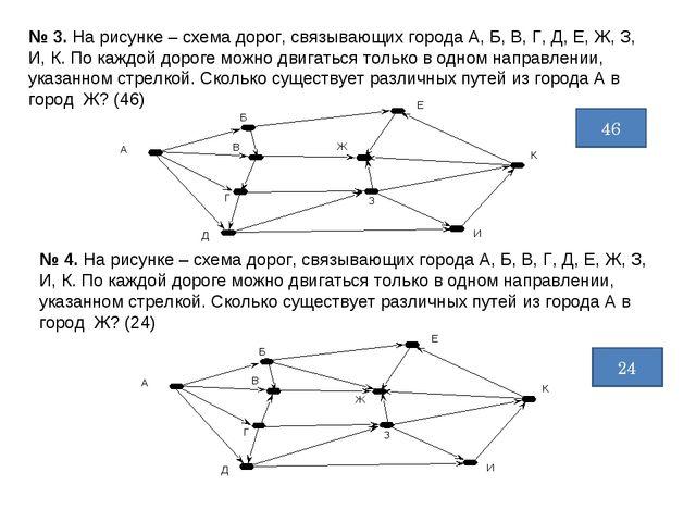 № 3. На рисунке – схема дорог, связывающих города А, Б, В, Г, Д, Е, Ж, З, И,...