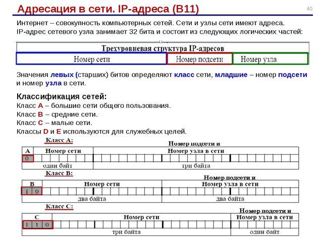 * Адресация в сети. IP-адреса (В11) Интернет – совокупность компьютерных сете...