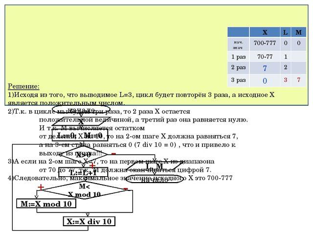 Решение: Исходя из того, что выводимое L=3, цикл будет повторён 3 раза, а ис...