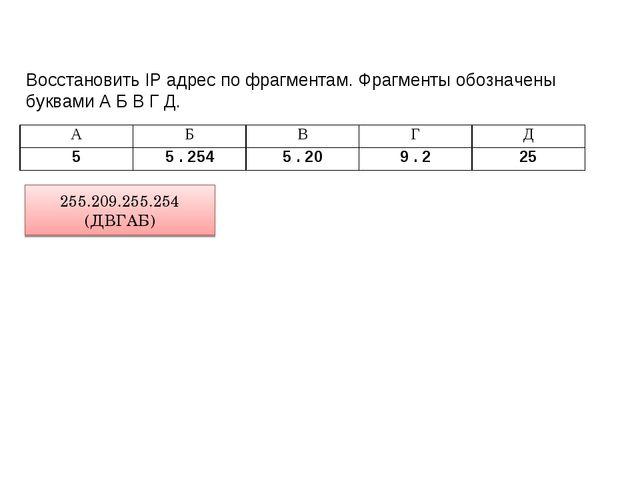 Восстановить IP адрес по фрагментам. Фрагменты обозначены буквами А Б В Г Д....