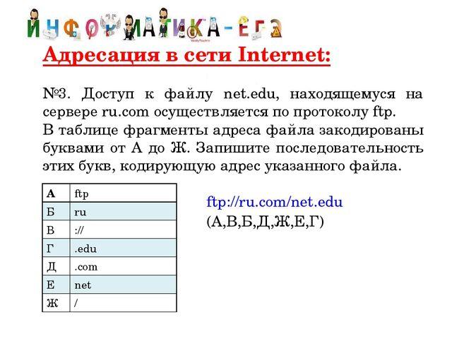 Адресация в сети Internet:  №3. Доступ к файлу net.edu, находящемуся на се...