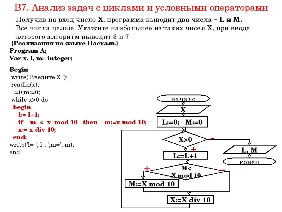 {Реализация на языке Паскаль} Program A; Var x, l, m: integer; Begin write('...