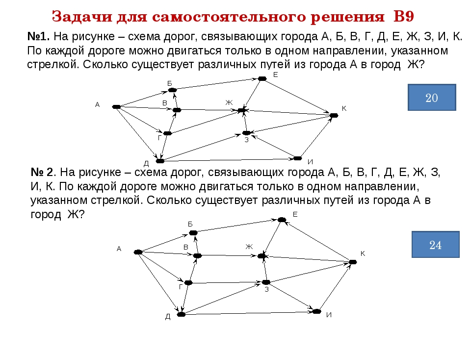 №1. На рисунке – схема дорог, связывающих города А, Б, В, Г, Д, Е, Ж, З, И, К...