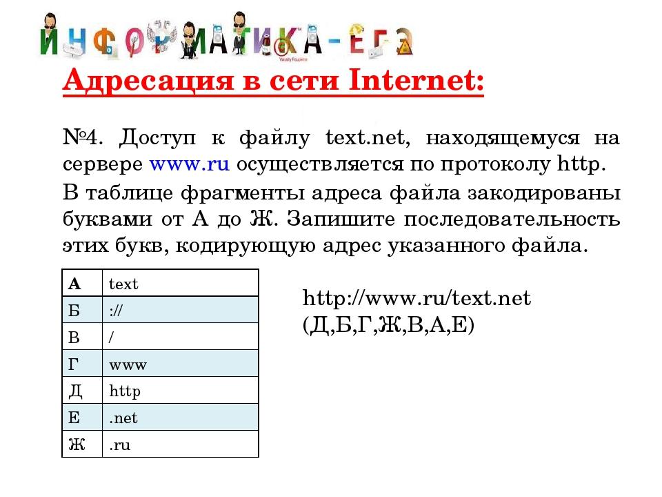 Адресация в сети Internet:  №4. Доступ к файлу text.net, находящемуся на с...