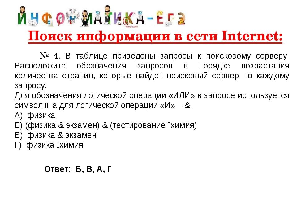 Поиск информации в сети Internet:   № 4. В таблице приведены запросы к пои...