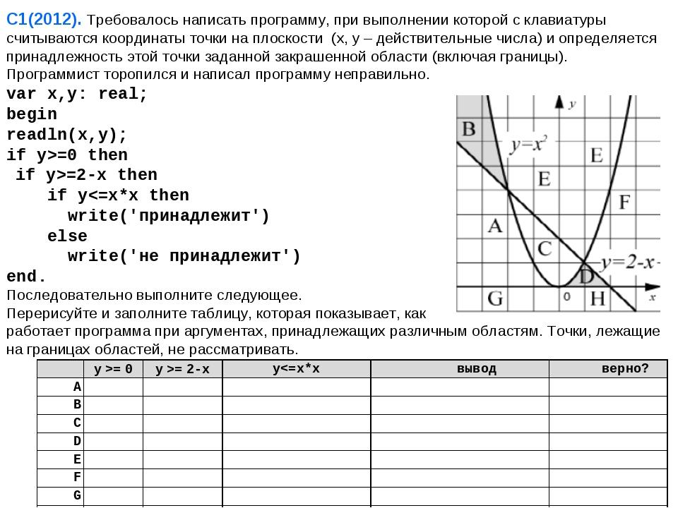 if y>=2-x then if y=0 then y >= 0y >= 2-xy