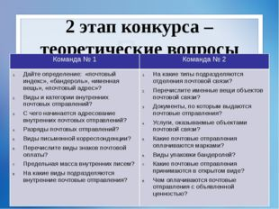 2 этап конкурса – теоретические вопросы Команда № 1 Команда № 2 Дайте определ