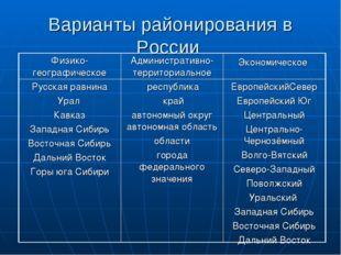 Варианты районирования в России Физико-географическоеАдминистративно-террито