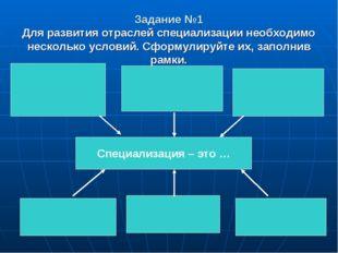 Задание №1 Для развития отраслей специализации необходимо несколько условий.