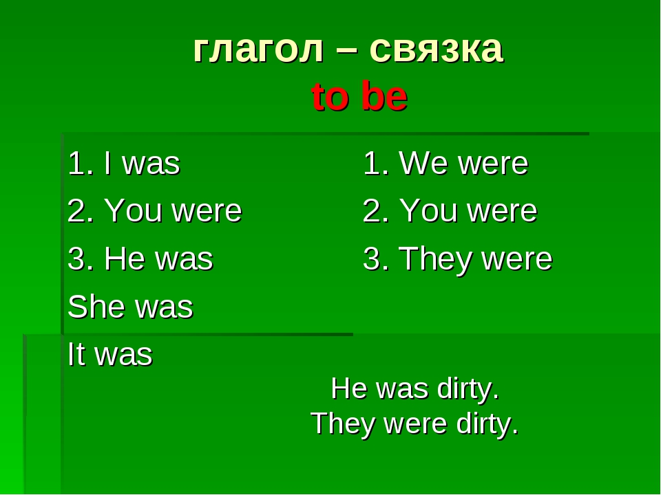 глагол – связка to be 1. I was 2. You were 3. He was She was It was 1. We we...
