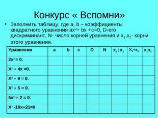 Конкурс « Вспомни» Заполнить таблицу, где a, b – коэффициенты квадратного ура