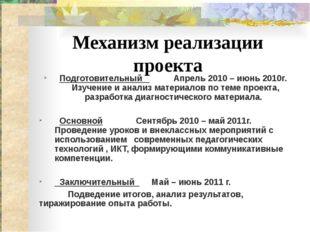 Механизм реализации проекта Подготовительный Апрель 2010 – июнь 2010г. Изуче