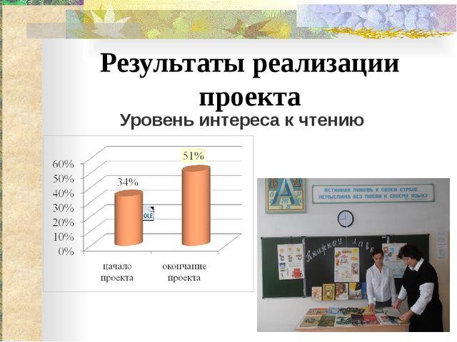 Результаты реализации проекта Уровень интереса к чтению