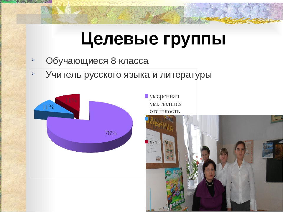 Целевые группы Обучающиеся 8 класса Учитель русского языка и литературы