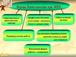 Формы деятельности при ИКТ: Теоретические и практические занятия Профильное о