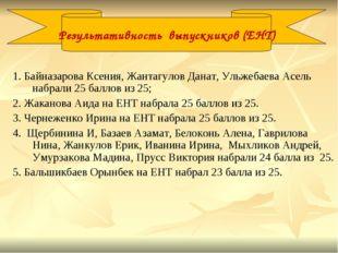 1. Байназарова Ксения, Жантагулов Данат, Ульжебаева Асель набрали 25 баллов и