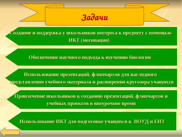 Задачи Создание и поддержка у школьников интереса к предмету с помощью ИКТ (м...