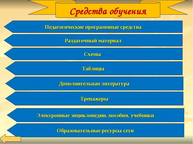 Средства обучения Педагогические программные средства Схемы Раздаточный матер...