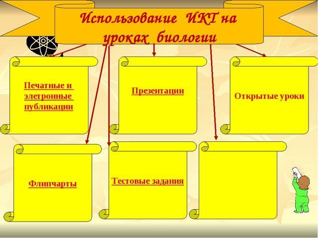 Печатные и элетронные публикации Использование ИКТ на уроках биологии Презен...