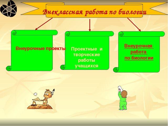 Проектные и творческие работы учащихся Внеурочные проекты Внеурочная работа...