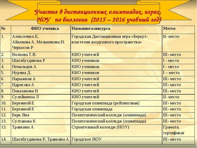 Участие в дистанционных олимпиадах, играх, НОУ по биологии (2015 – 2016 учеб...