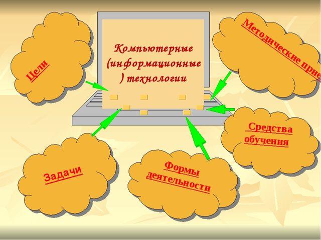 Компьютерные (информационные) технологии Формы деятельности Цели Задачи Мето...