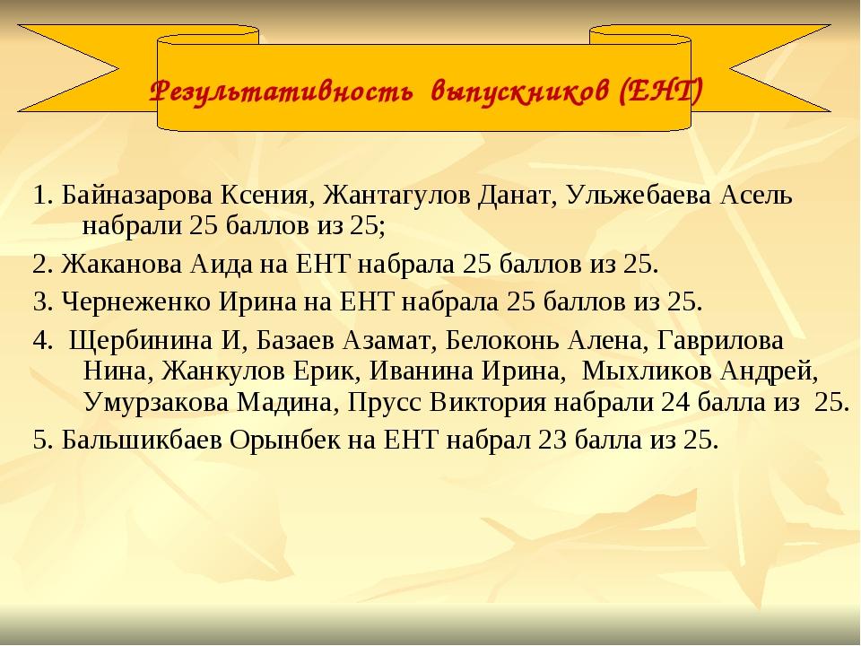 1. Байназарова Ксения, Жантагулов Данат, Ульжебаева Асель набрали 25 баллов и...