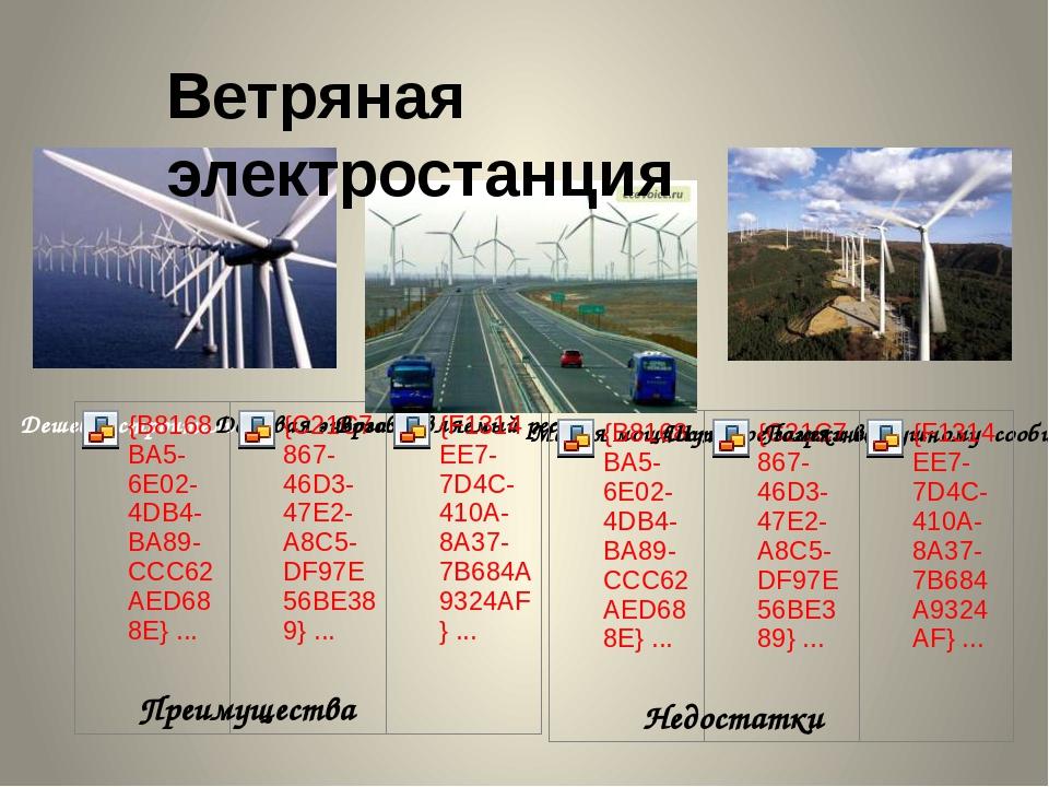 Преимущества Недостатки Ветряная электростанция