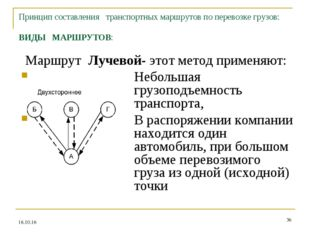 Маршрут Лучевой- этот метод применяют: Небольшая грузоподъемность транспорта