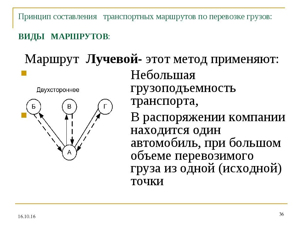 Маршрут Лучевой- этот метод применяют: Небольшая грузоподъемность транспорта...