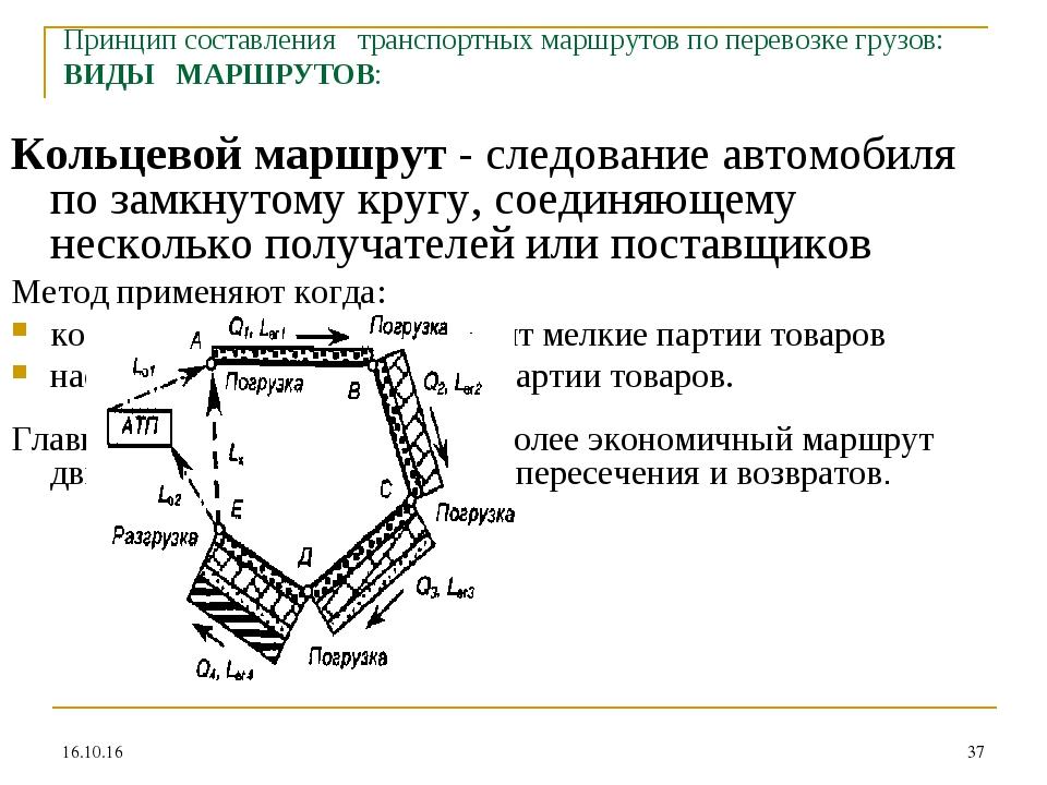 Кольцевой маршрут - следование автомобиля по замкнутому кругу, соединяющему н...