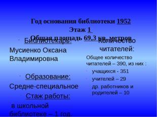 Год основания библиотеки 1952 Этаж 1 Общая площадь 69,3 кв. метров Библиотека