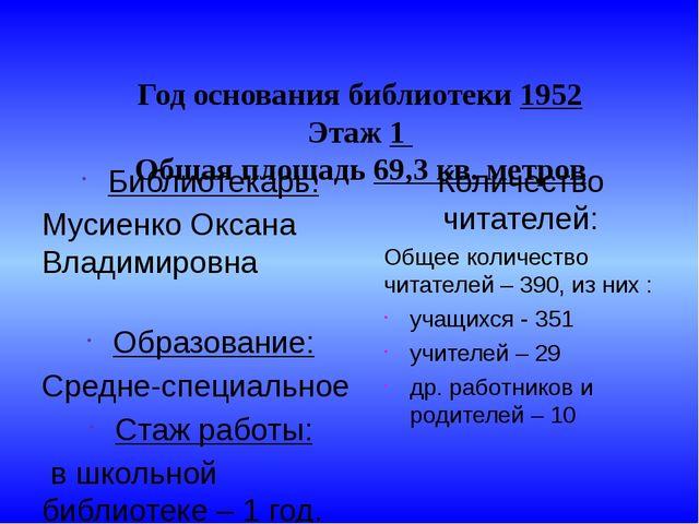 Год основания библиотеки 1952 Этаж 1 Общая площадь 69,3 кв. метров Библиотека...