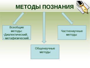 МЕТОДЫ ПОЗНАНИЯ Всеобщие методы: Диалектический; метафизический. Общенаучные