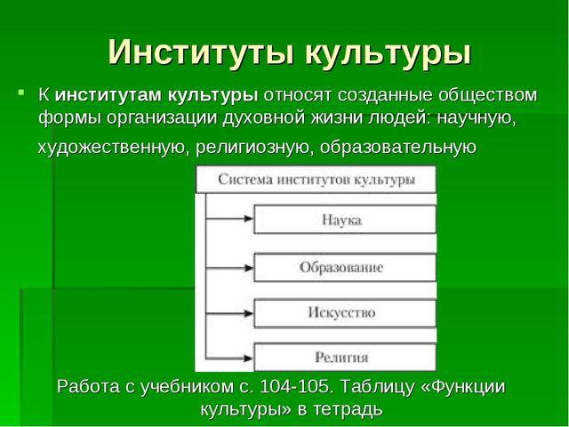 Институты культуры Кинститутам культурыотносят созданные обществом формы ор...
