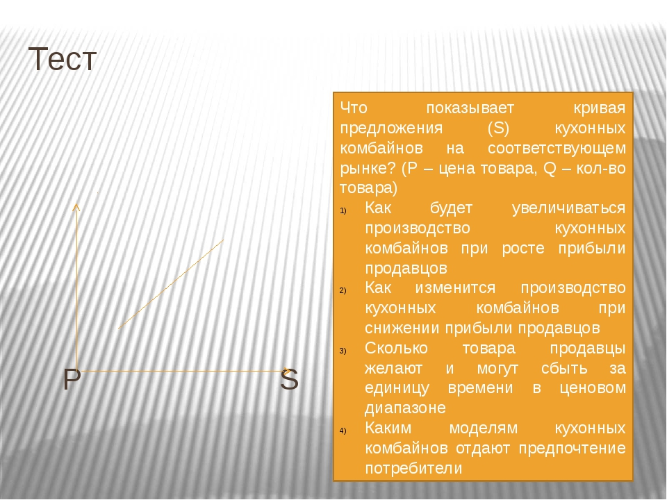 Тест Р S Q Что показывает кривая предложения (S) кухонных комбайнов на соотве...