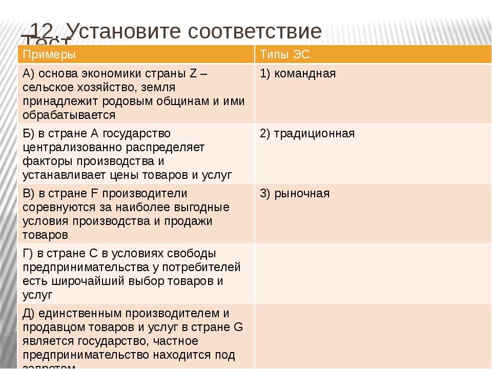 Тест 12. Установите соответствие Примеры Типы ЭС А) основа экономики страныZ–...