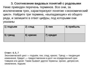 3. Соотнесение видовых понятий с родовыми Ответ: 4, 5, 7 Экономический цикл—