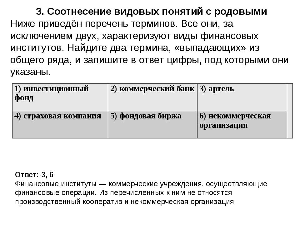 3. Соотнесение видовых понятий с родовыми Ответ: 3, 6 Финансовые институты —...