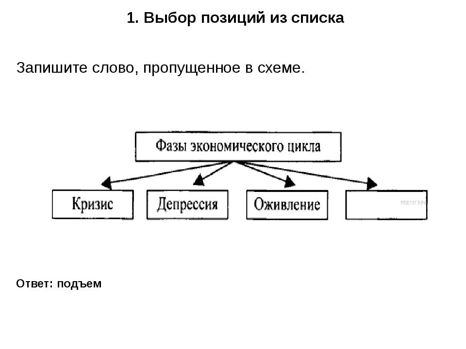 1. Выбор позиций из списка Ответ: подъем Запишите слово, пропущенное в схеме.
