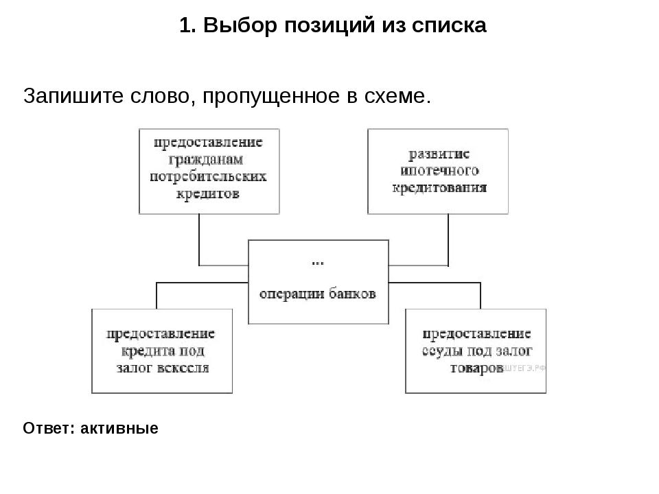 1. Выбор позиций из списка Ответ: активные Запишите слово, пропущенное в схеме.